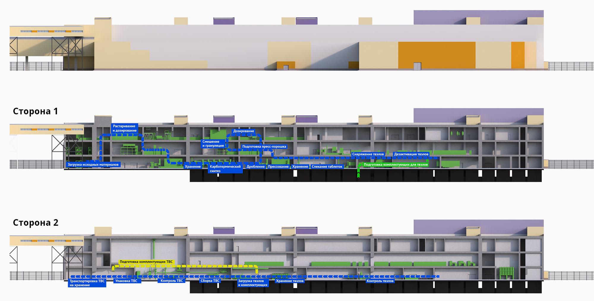 Модуль-фабрикации-и-рефабрикации-проект-Прорыв-Росатом