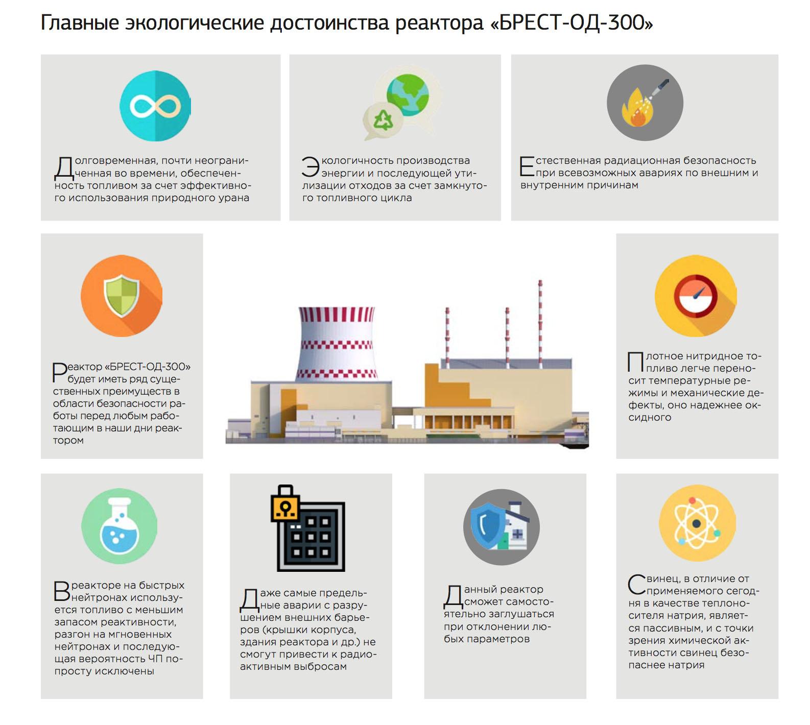 Достоинства реактора БРЕСТ
